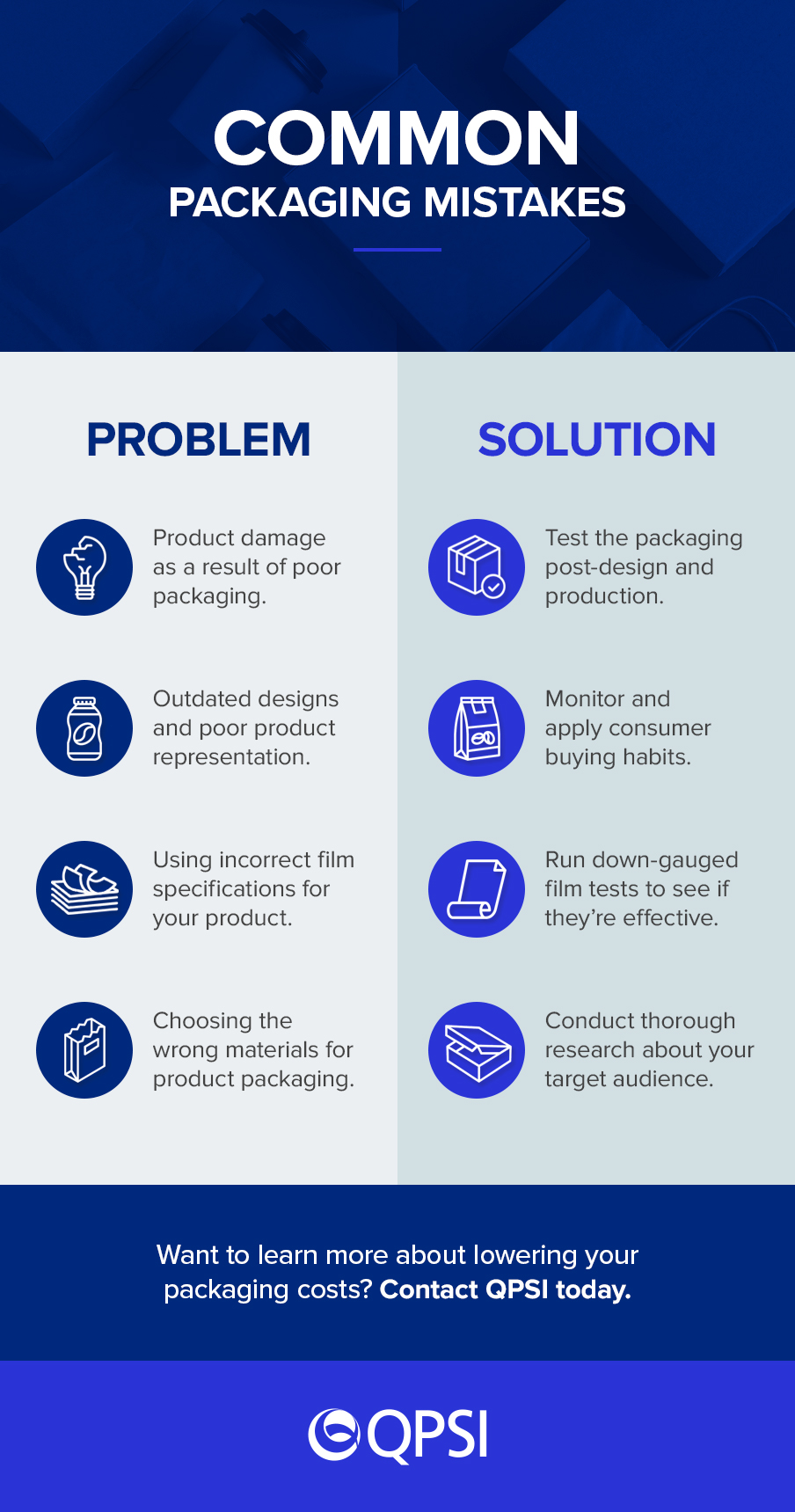 Common Packaging Mistakes and Solutions Infographic