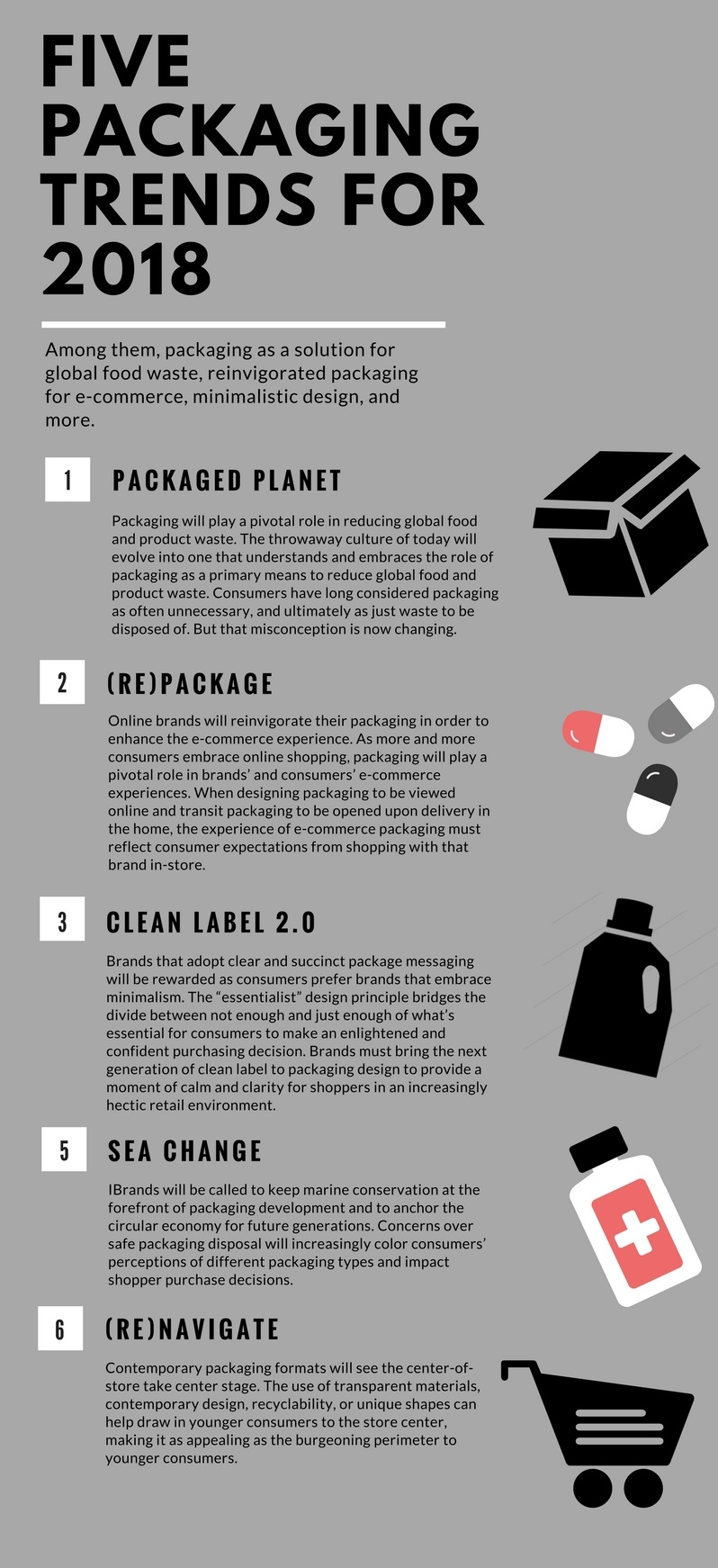 Top Five Packaging Trends for 2018